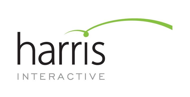 Pinnacle Client - Harris Interactive