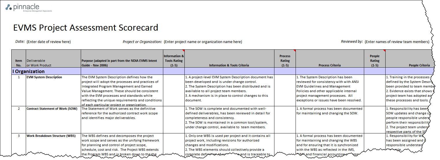EVMS Project Assessment Scorecard