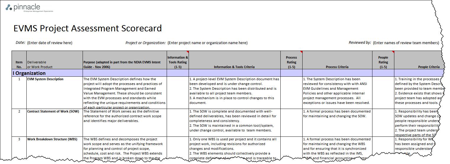 EVMS Project Assessment Scorecard.png